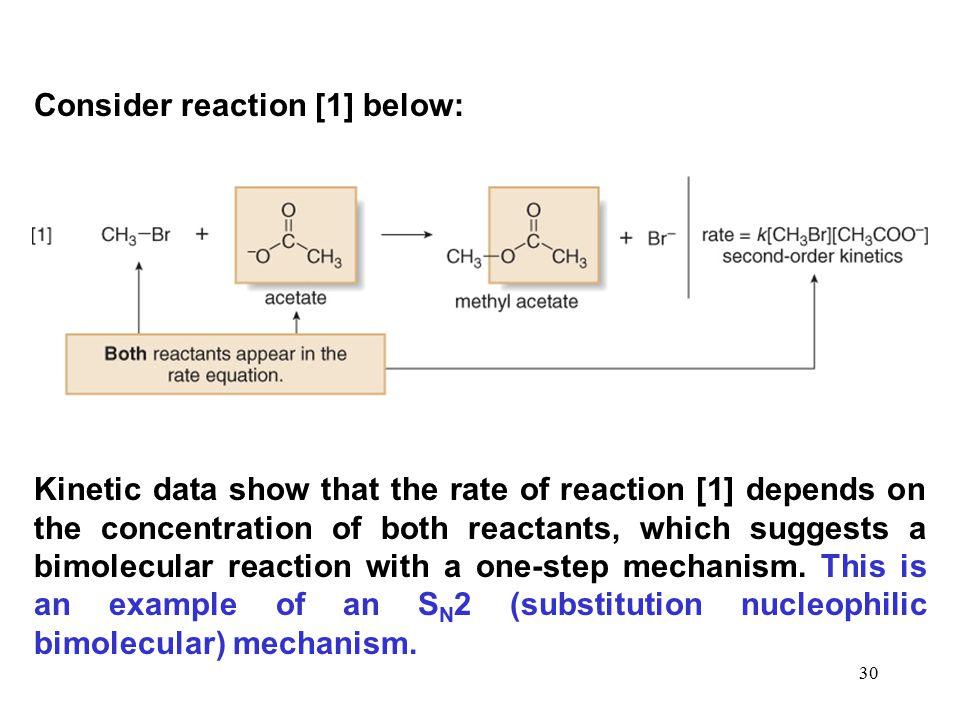 Consider reaction [1] below:
